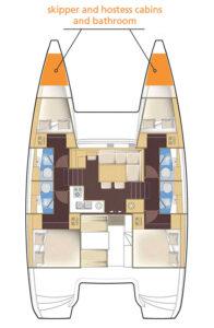 Pianta Catamarano Lagoon 40