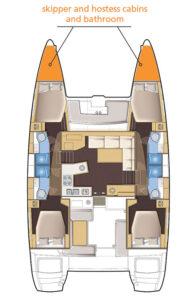 Pianta Catamarano Lagoon 450F