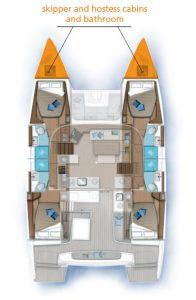 Lagoon 46 of the MadMax fleet